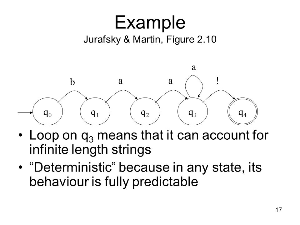 17 Example Jurafsky & Martin, Figure 2.10 Loop on q 3 means that it can account for infinite length strings Deterministic because in any state, its behaviour is fully predictable q0q0 q1q1 q2q2 q3q3 q4q4 b aa.