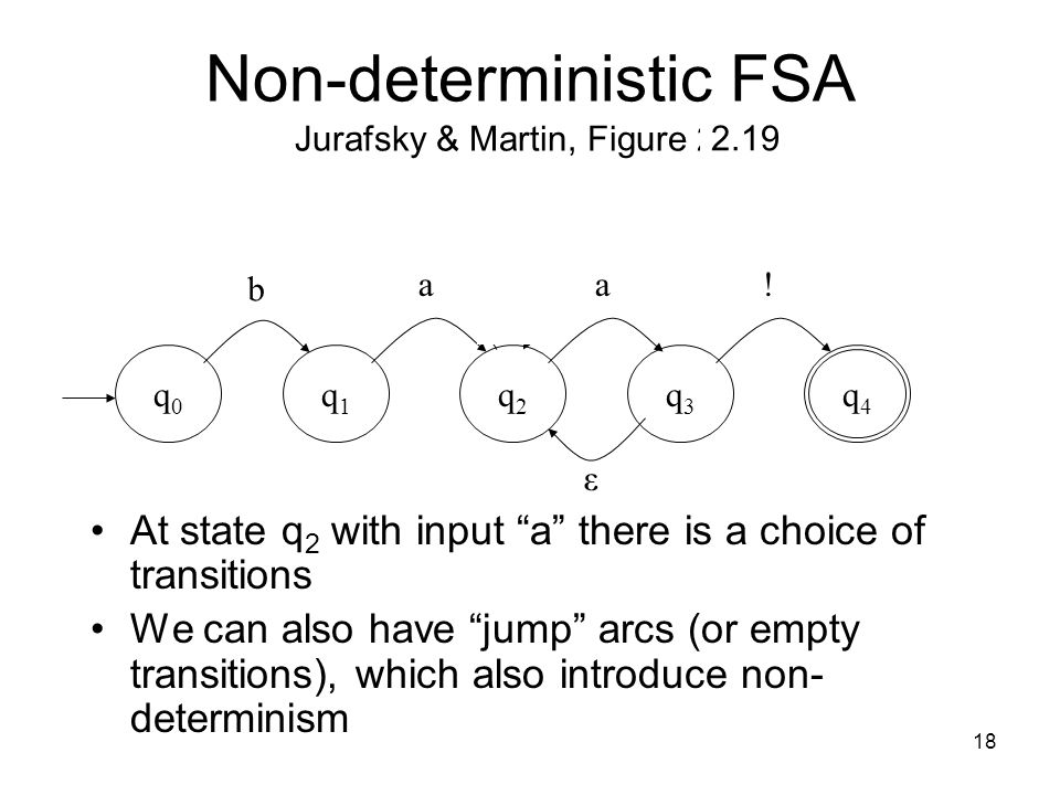 18 Non-deterministic FSA Jurafsky & Martin, Figure 2.18 At state q 2 with input a there is a choice of transitions We can also have jump arcs (or empty transitions), which also introduce non- determinism q0q0 q1q1 q2q2 q3q3 q4q4 b aa.