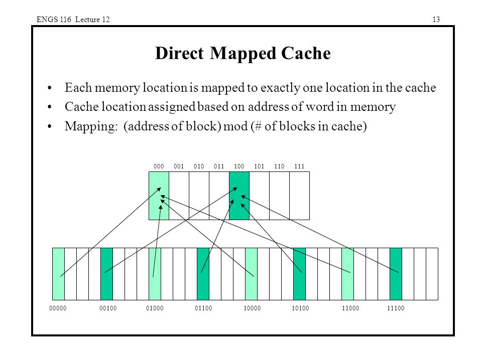 ENGS 116 Lecture 1213 Direct Mapped Cache Each memory location is mapped to exactly one location in the cache Cache location assigned based on address of word in memory Mapping: (address of block) mod (# of blocks in cache)