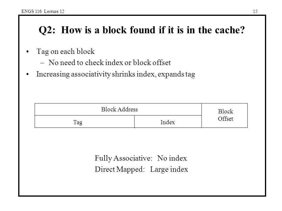 ENGS 116 Lecture 1215 Q2: How is a block found if it is in the cache.