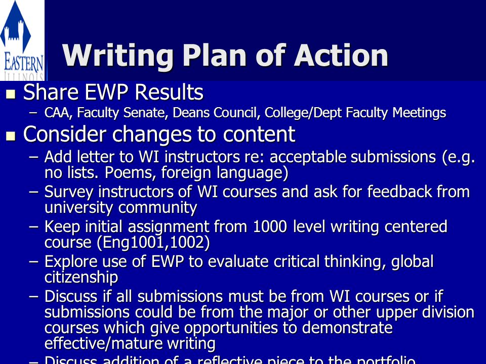 Writing Plan of Action Share EWP Results Share EWP Results –CAA, Faculty Senate, Deans Council, College/Dept Faculty Meetings Consider changes to content Consider changes to content –Add letter to WI instructors re: acceptable submissions (e.g.