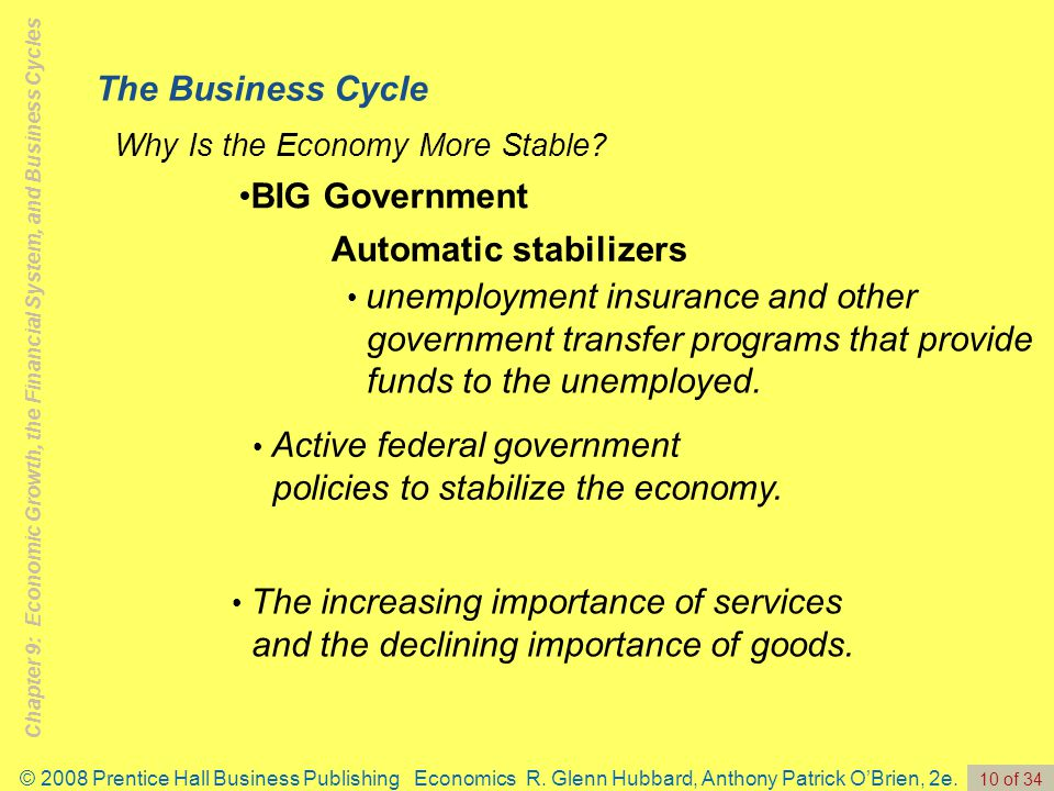 Chapter 9: Economic Growth, the Financial System, and Business Cycles © 2008 Prentice Hall Business Publishing Economics R.