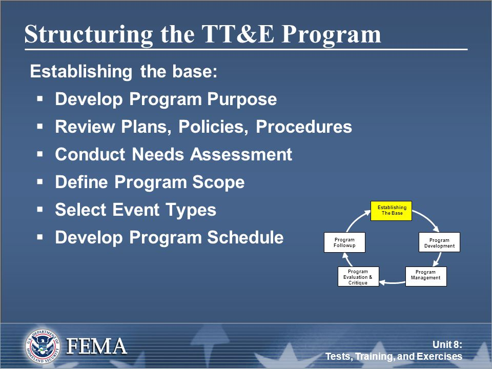 Unit 8: Tests, Training, and Exercises Structuring the TT&E Program Establishing the base:  Develop Program Purpose  Review Plans, Policies, Procedures  Conduct Needs Assessment  Define Program Scope  Select Event Types  Develop Program Schedule Program Management Program Development Establishing The Base Program Followup Program Evaluation & Critique