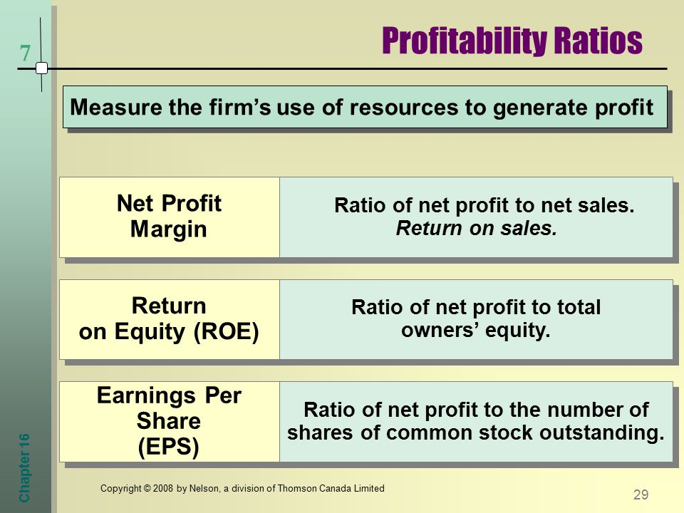 Chapter Copyright © 2008 by Nelson, a division of Thomson Canada Limited 7 Return on Equity (ROE) Ratio of net profit to total owners' equity.