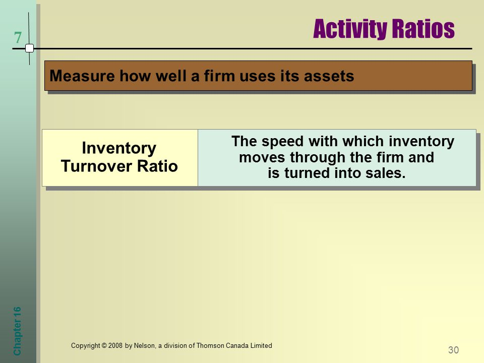 Chapter Copyright © 2008 by Nelson, a division of Thomson Canada Limited 7 Inventory Turnover Ratio The speed with which inventory moves through the firm and is turned into sales.