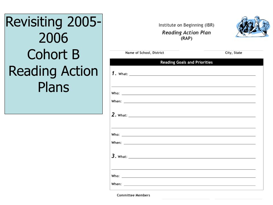 Revisiting Cohort B Reading Action Plans