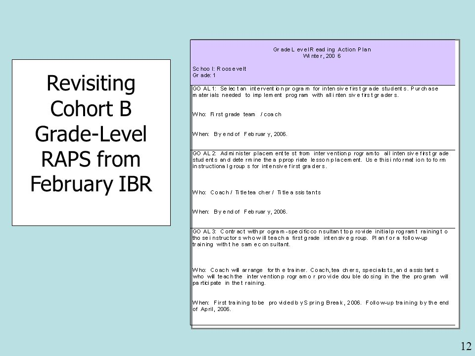 12 Revisiting Cohort B Grade-Level RAPS from February IBR