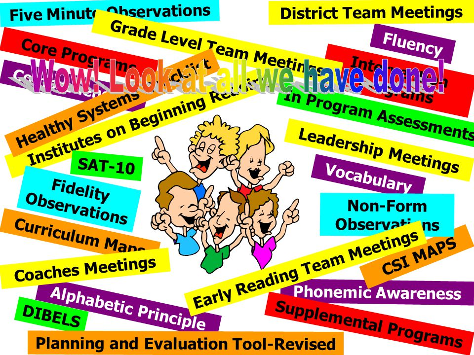 16 Phonemic Awareness Comprehension Five Minute Observations Institutes on Beginning Reading DIBELS CSI MAPS Fidelity Observations Curriculum Maps Vocabulary Alphabetic Principle Non-Form Observations Supplemental Programs Intervention Programs Fluency District Team Meetings Grade Level Team Meetings Coaches Meetings Leadership Meetings Core Programs Planning and Evaluation Tool-Revised Healthy Systems Checklist Early Reading Team Meetings In Program Assessments SAT-10