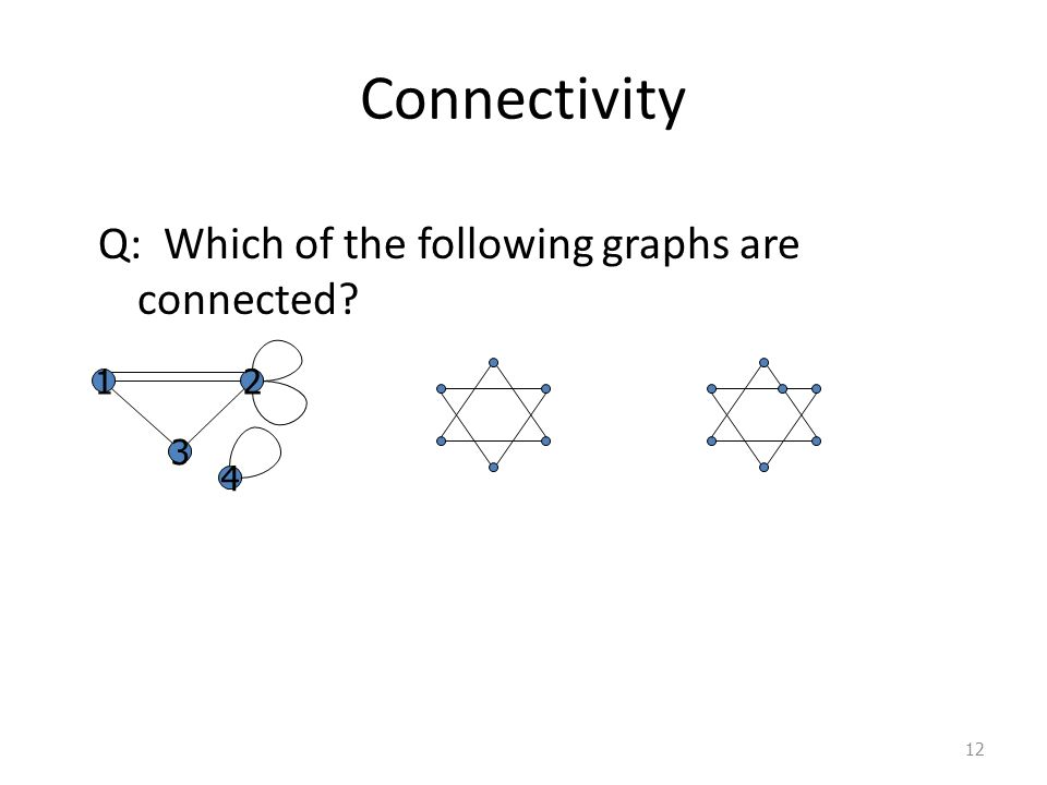 Connectivity Q: Which of the following graphs are connected