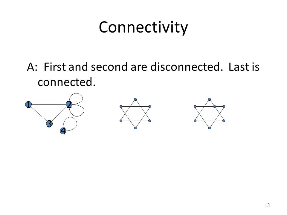 Connectivity A: First and second are disconnected. Last is connected