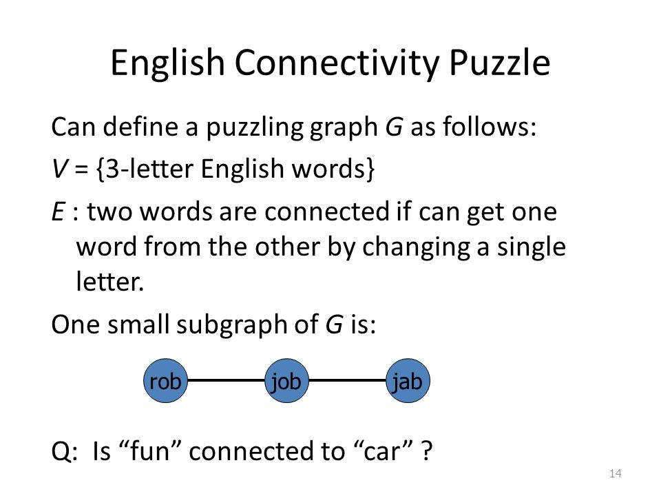 English Connectivity Puzzle Can define a puzzling graph G as follows: V = {3-letter English words} E : two words are connected if can get one word from the other by changing a single letter.