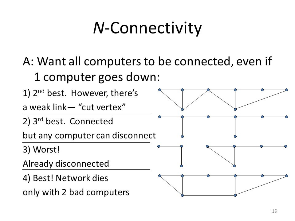 N-Connectivity A: Want all computers to be connected, even if 1 computer goes down: 1) 2 nd best.