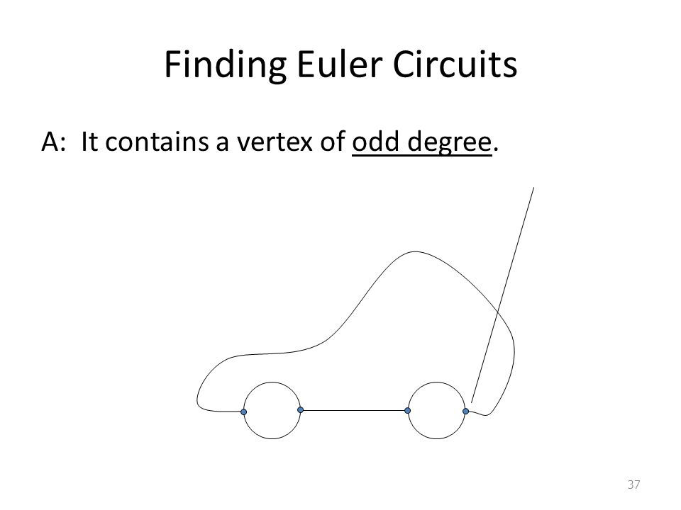 Finding Euler Circuits A: It contains a vertex of odd degree. 37