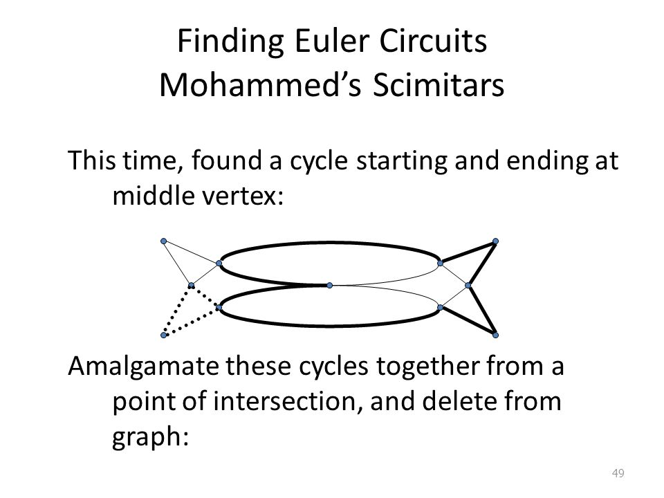 Finding Euler Circuits Mohammed's Scimitars This time, found a cycle starting and ending at middle vertex: Amalgamate these cycles together from a point of intersection, and delete from graph: 49