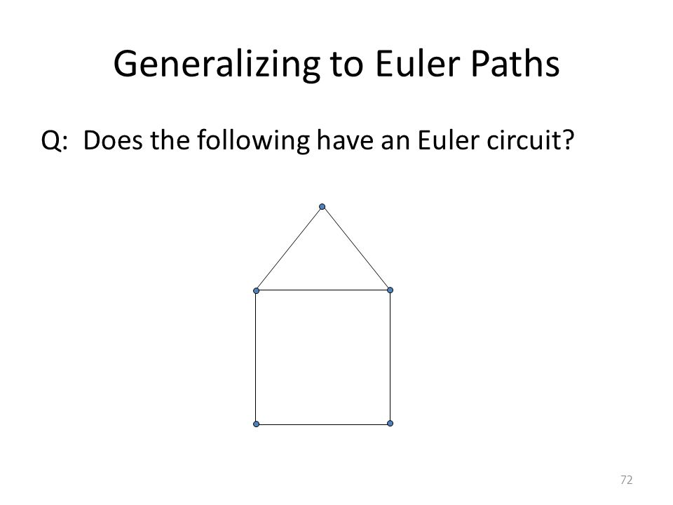 Generalizing to Euler Paths Q: Does the following have an Euler circuit 72