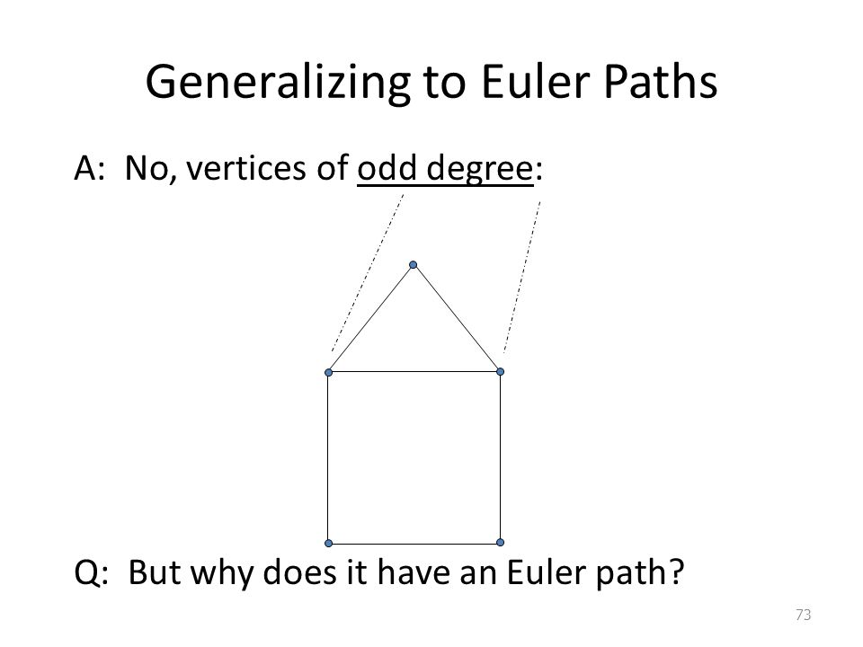 Generalizing to Euler Paths A: No, vertices of odd degree: Q: But why does it have an Euler path.