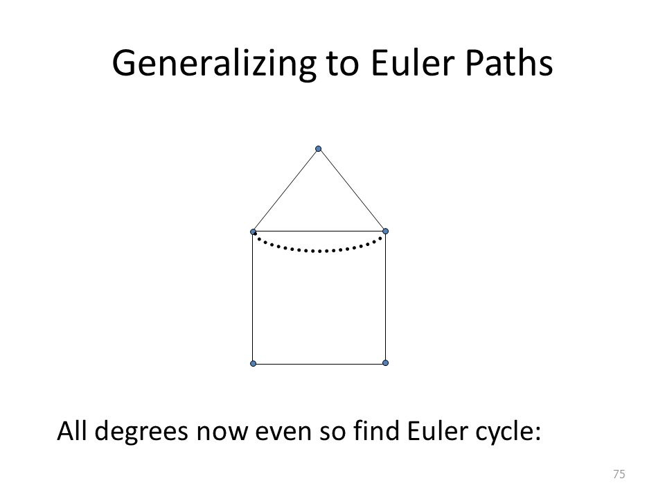 Generalizing to Euler Paths All degrees now even so find Euler cycle: 75