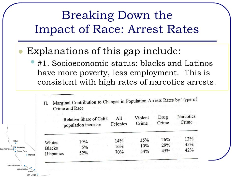 Breaking Down the Impact of Race: Arrest Rates Explanations of this gap include: #1.