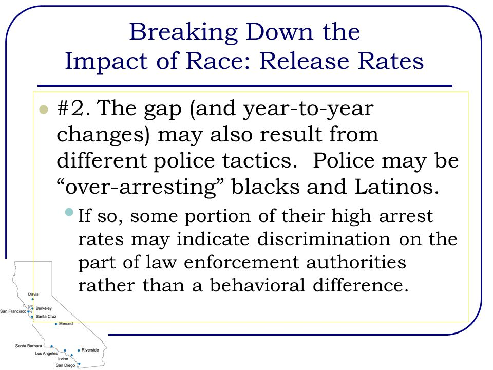 Breaking Down the Impact of Race: Release Rates #2.