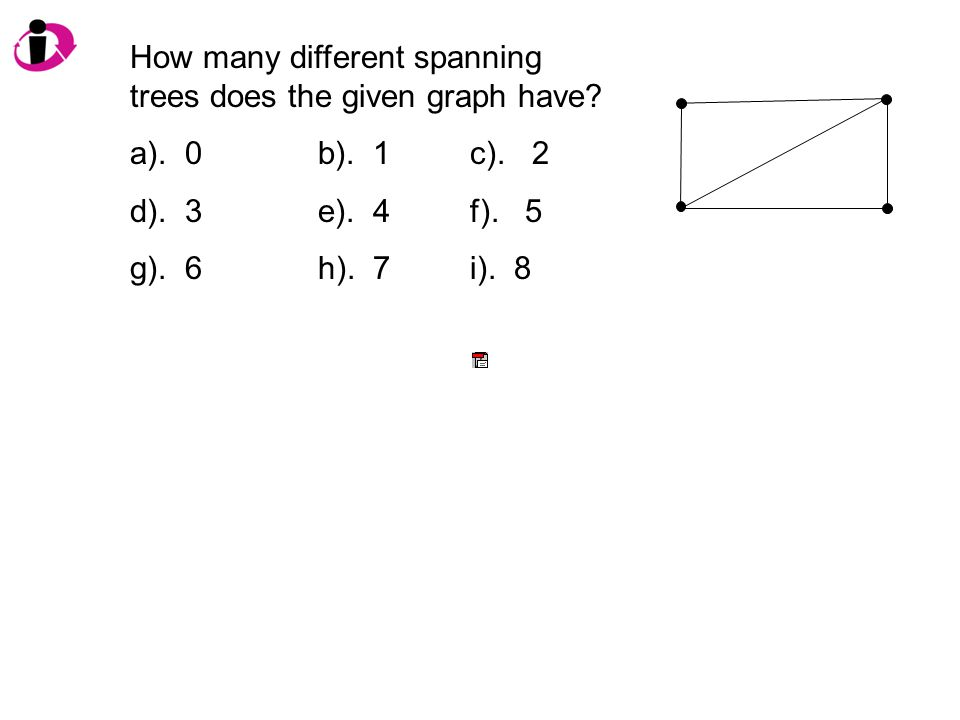 How many different spanning trees does the given graph have.