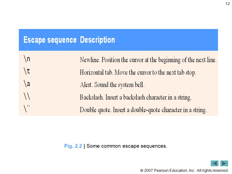  2007 Pearson Education, Inc. All rights reserved. 12 Fig. 2.2 | Some common escape sequences.