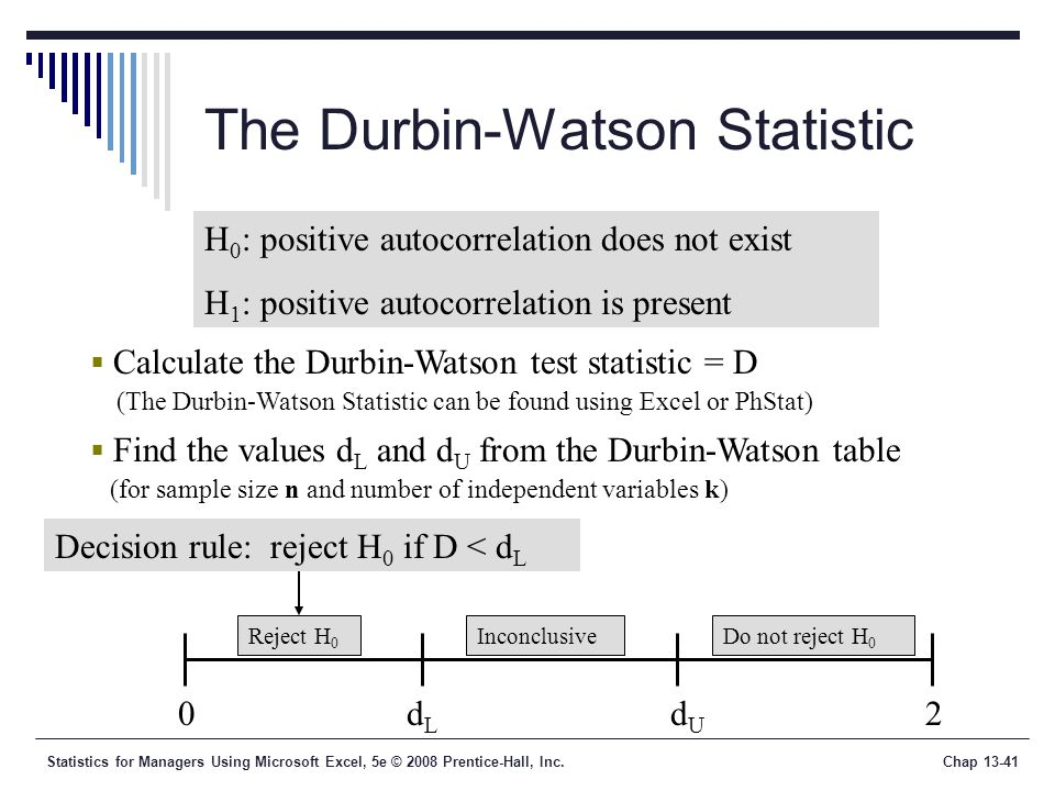 Statistics for Managers Using Microsoft Excel, 5e © 2008 Prentice-Hall, Inc.Chap The Durbin-Watson Statistic  Calculate the Durbin-Watson test statistic = D (The Durbin-Watson Statistic can be found using Excel or PhStat) Decision rule: reject H 0 if D < d L H 0 : positive autocorrelation does not exist H 1 : positive autocorrelation is present 0dUdU 2dLdL Reject H 0 Do not reject H 0  Find the values d L and d U from the Durbin-Watson table (for sample size n and number of independent variables k) Inconclusive