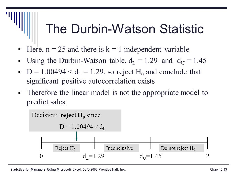 Statistics for Managers Using Microsoft Excel, 5e © 2008 Prentice-Hall, Inc.Chap The Durbin-Watson Statistic  Here, n = 25 and there is k = 1 independent variable  Using the Durbin-Watson table, d L = 1.29 and d U = 1.45  D = < d L = 1.29, so reject H 0 and conclude that significant positive autocorrelation exists  Therefore the linear model is not the appropriate model to predict sales Decision: reject H 0 since D = < d L 0d U =1.452d L =1.29 Reject H 0 Do not reject H 0 Inconclusive