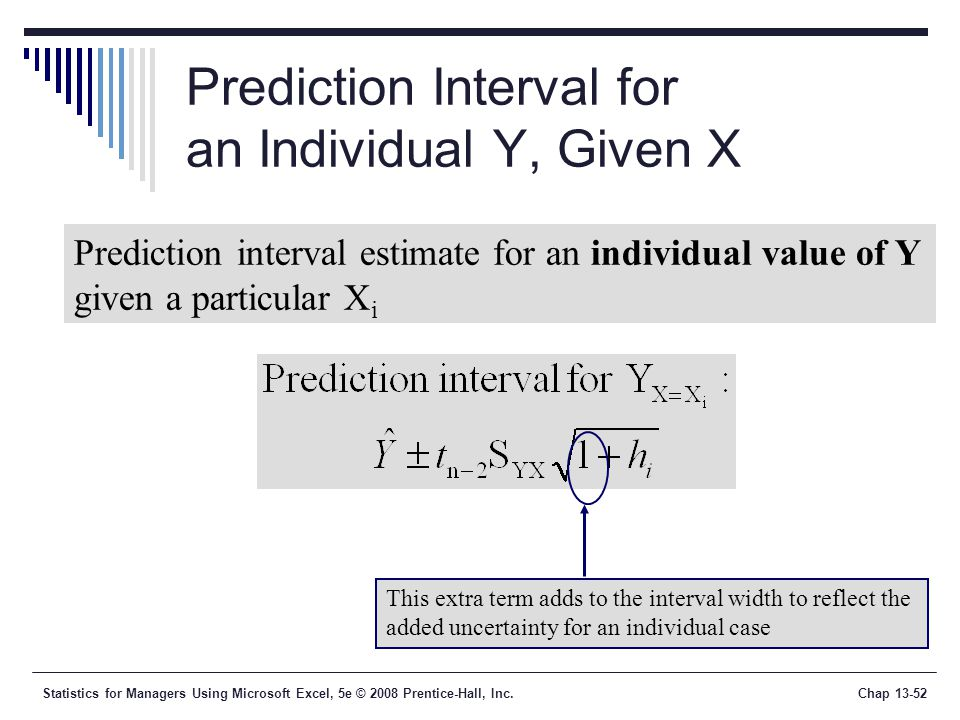 Statistics for Managers Using Microsoft Excel, 5e © 2008 Prentice-Hall, Inc.Chap Prediction Interval for an Individual Y, Given X Prediction interval estimate for an individual value of Y given a particular X i This extra term adds to the interval width to reflect the added uncertainty for an individual case