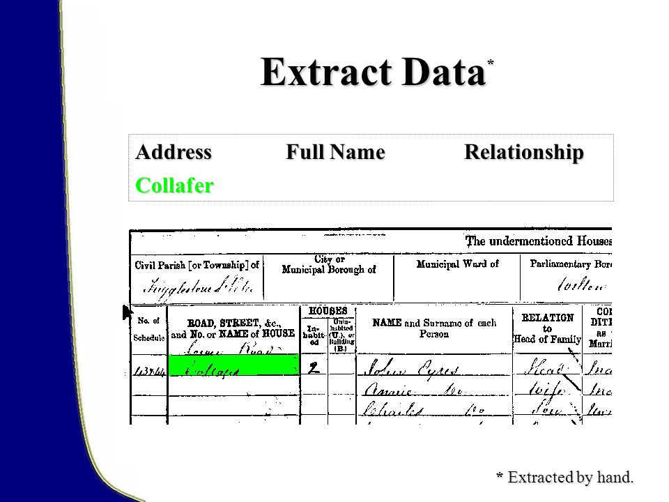 Extract Data CollaferAddress Full Name Relationship* * Extracted by hand.