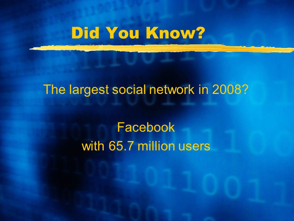 Did You Know The largest social network in 2008 Facebook with 65.7 million users