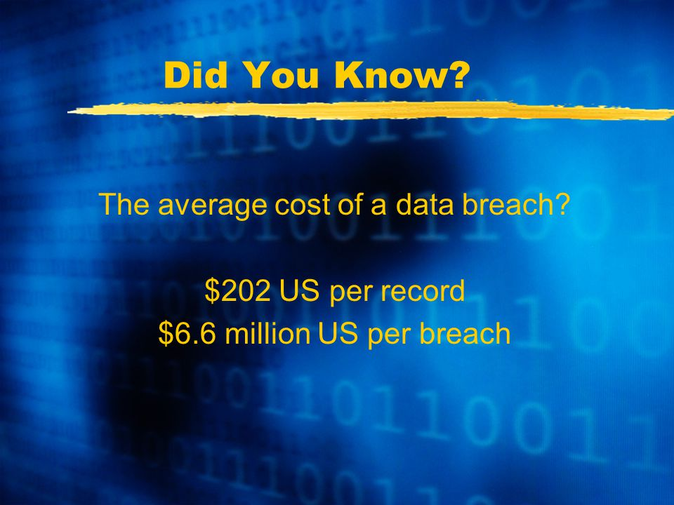 Did You Know The average cost of a data breach $202 US per record $6.6 million US per breach