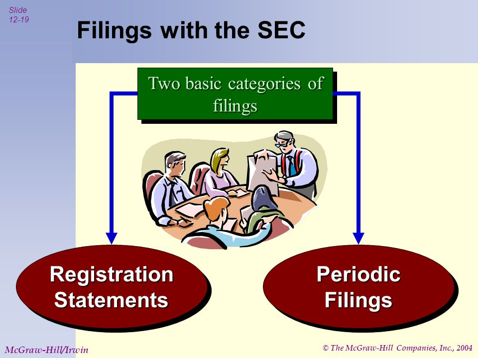 © The McGraw-Hill Companies, Inc., 2004 Slide McGraw-Hill/Irwin Filings with the SEC Two basic categories of filings Registration Statements Periodic Filings
