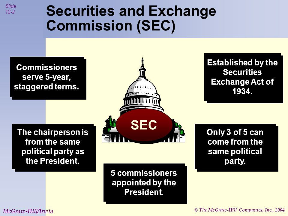 © The McGraw-Hill Companies, Inc., 2004 Slide 12-2 McGraw-Hill/Irwin 5 commissioners appointed by the President.