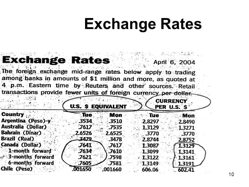 10 Exchange Rates
