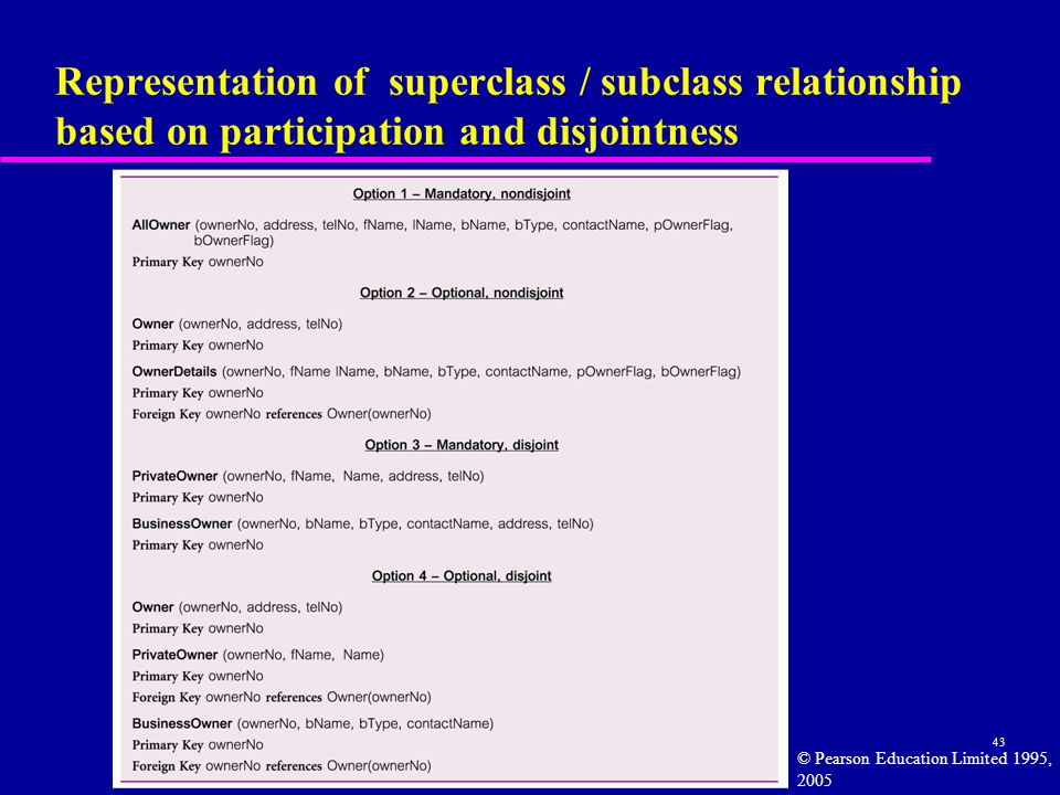 43 Representation of superclass / subclass relationship based on participation and disjointness © Pearson Education Limited 1995, 2005