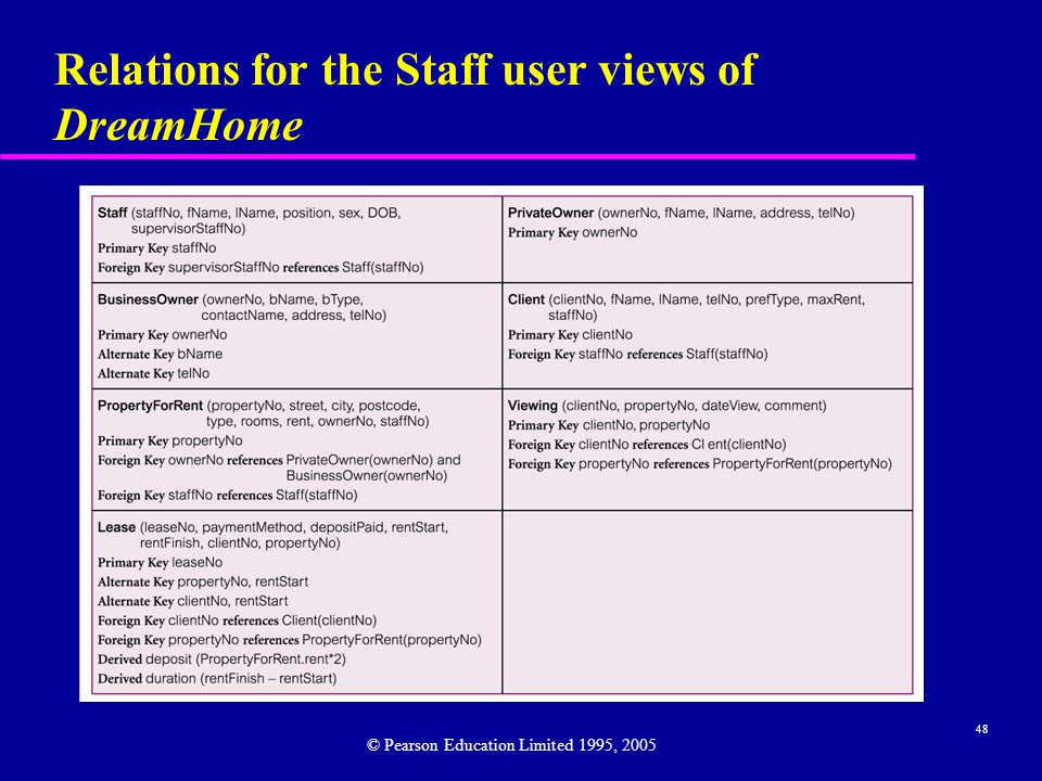48 Relations for the Staff user views of DreamHome © Pearson Education Limited 1995, 2005