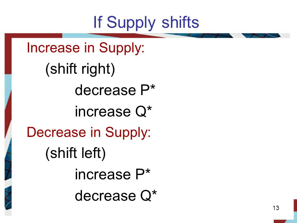 If Supply shifts Increase in Supply: (shift right) decrease P* increase Q* Decrease in Supply: (shift left) increase P* decrease Q* 13