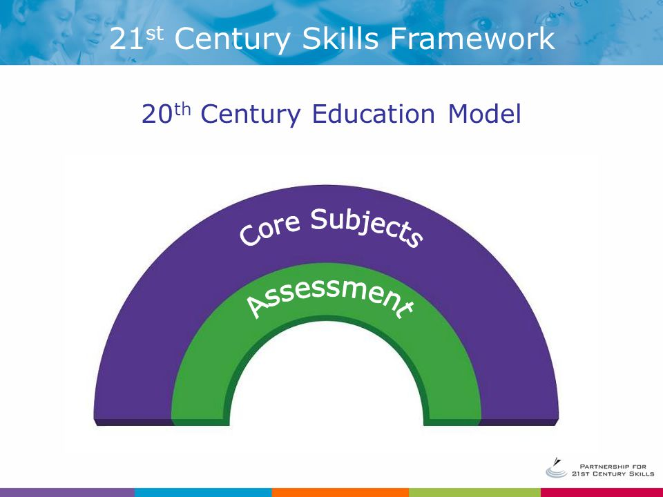 20 th Century Education Model 21 st Century Skills Framework