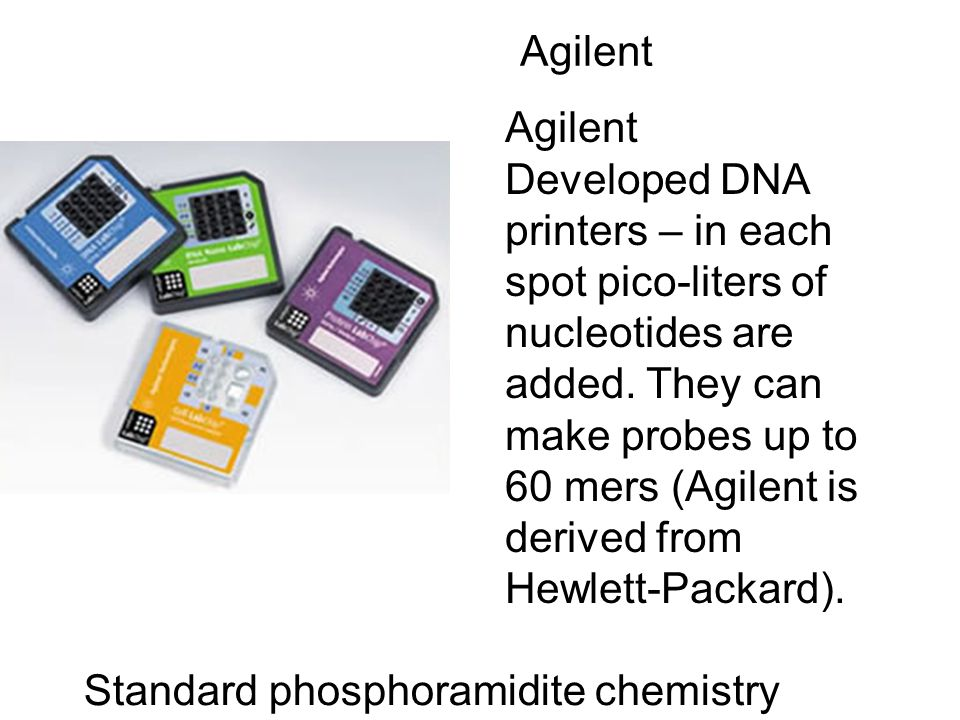Agilent Developed DNA printers – in each spot pico-liters of nucleotides are added.