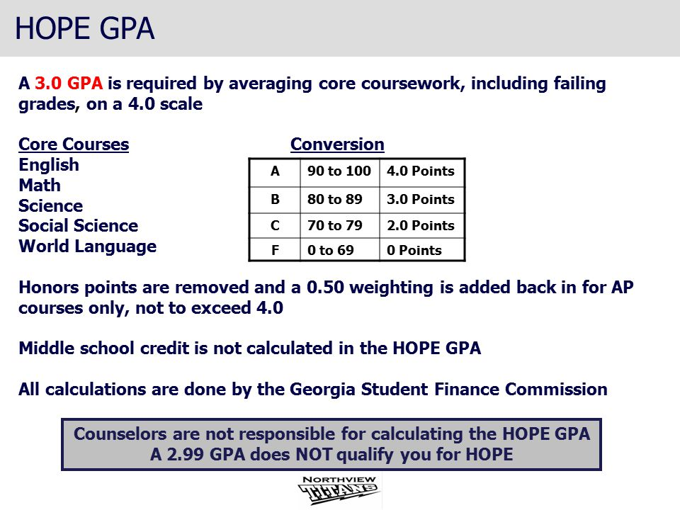 HOPE GPA A 3.0 GPA is required by averaging core coursework, including failing grades, on a 4.0 scale Core CoursesConversion English Math Science Social Science World Language Honors points are removed and a 0.50 weighting is added back in for AP courses only, not to exceed 4.0 Middle school credit is not calculated in the HOPE GPA All calculations are done by the Georgia Student Finance Commission Counselors are not responsible for calculating the HOPE GPA A 2.99 GPA does NOT qualify you for HOPE A90 to Points B80 to Points C70 to Points F0 to 690 Points
