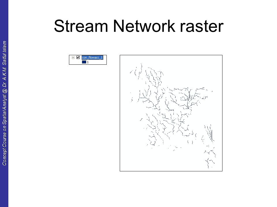 Concept Course on Spatial Dr. A.K.M. Saiful Islam Stream Network raster