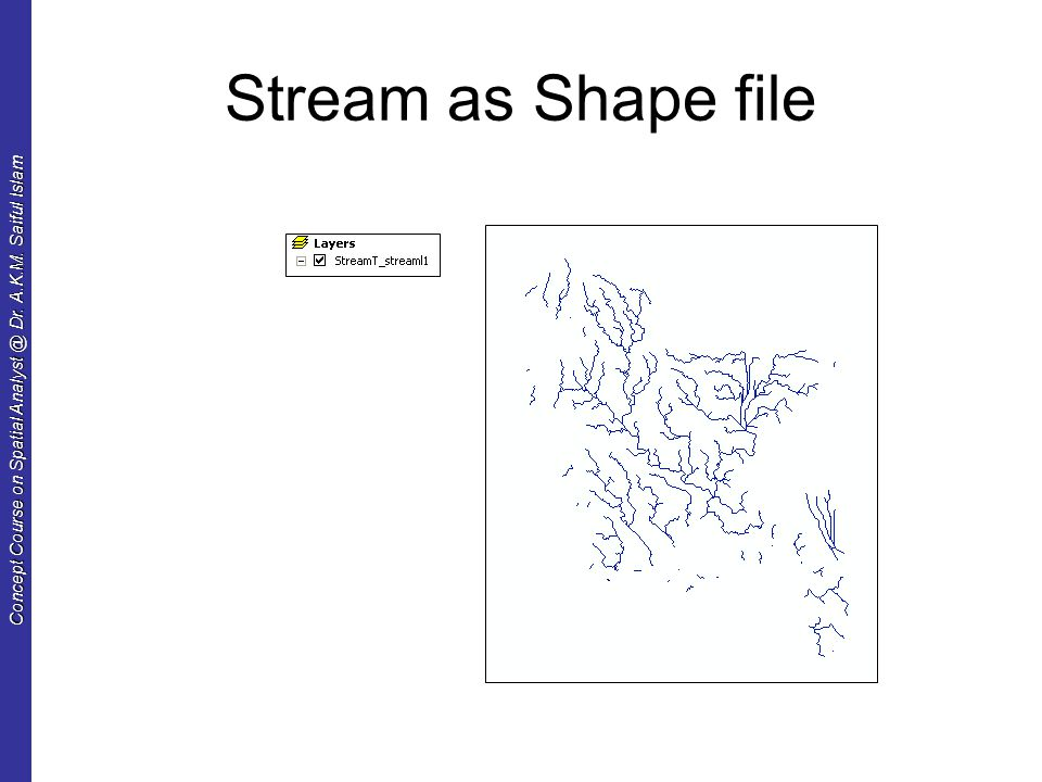 Concept Course on Spatial Dr. A.K.M. Saiful Islam Stream as Shape file