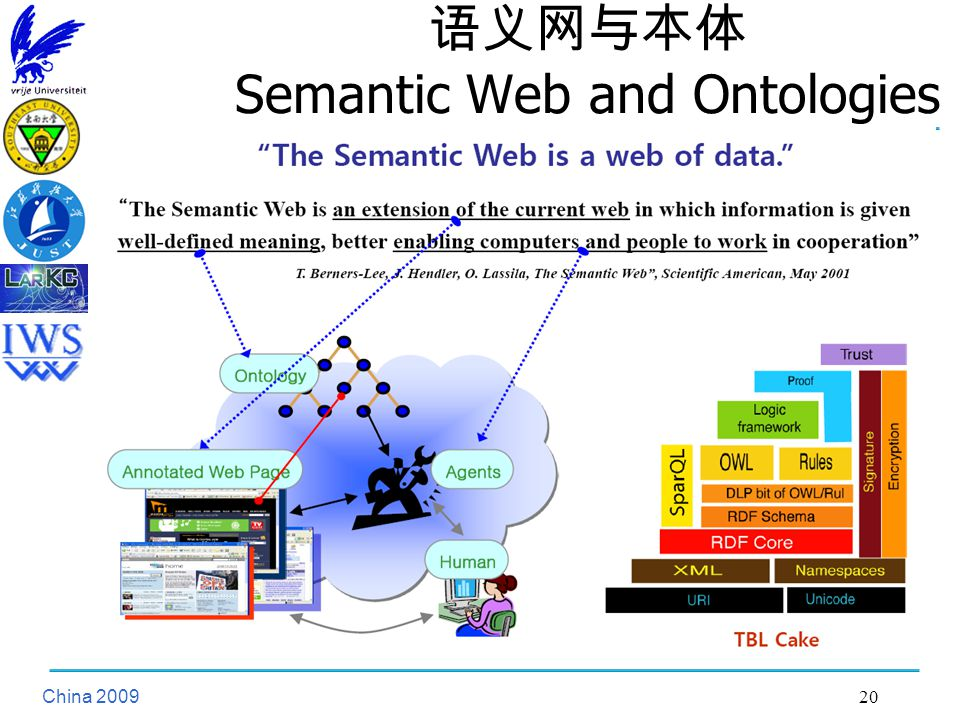 China 语义网与本体 Semantic Web and Ontologies