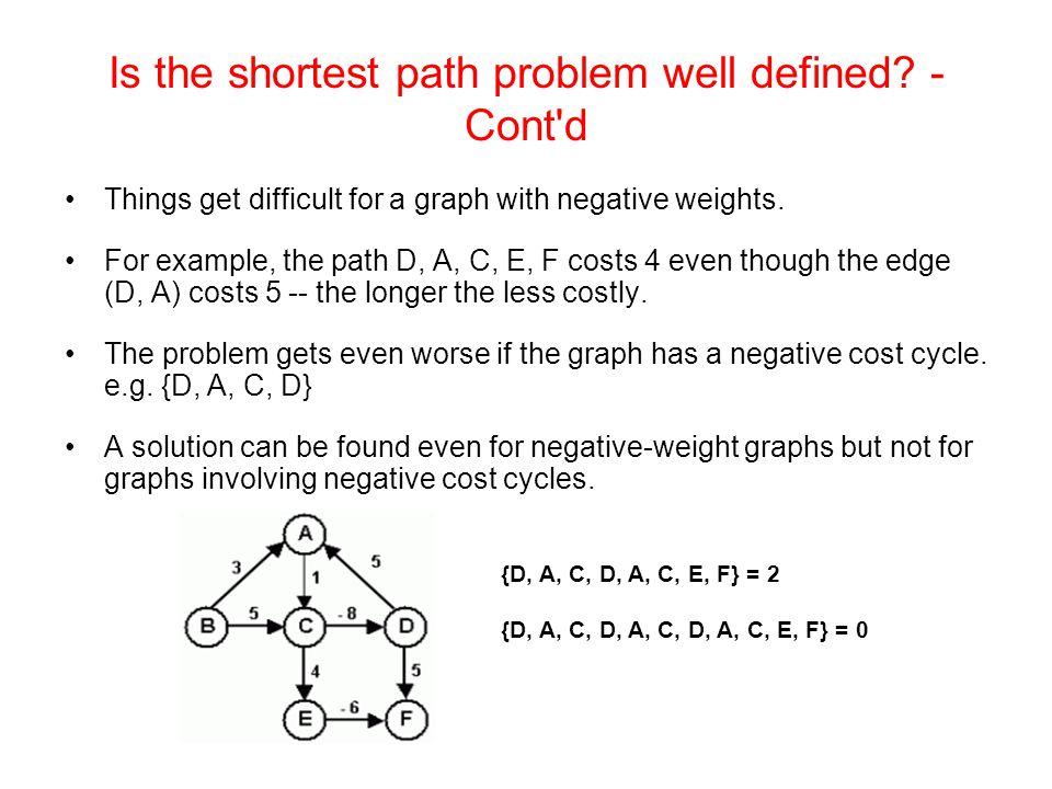 Shortest path problem