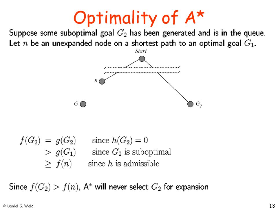 © Daniel S. Weld 13 Optimality of A*