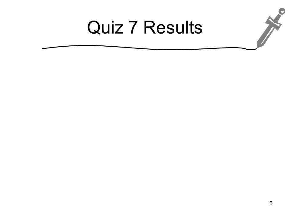Quiz 7 Results 5