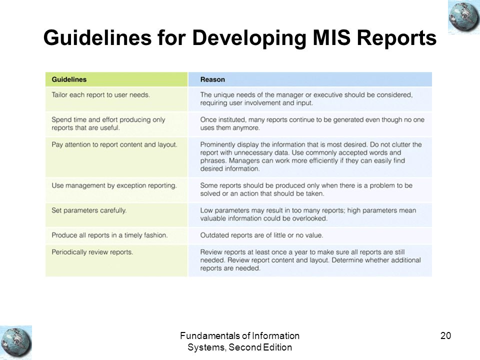 Fundamentals of Information Systems, Second Edition 20 Guidelines for Developing MIS Reports
