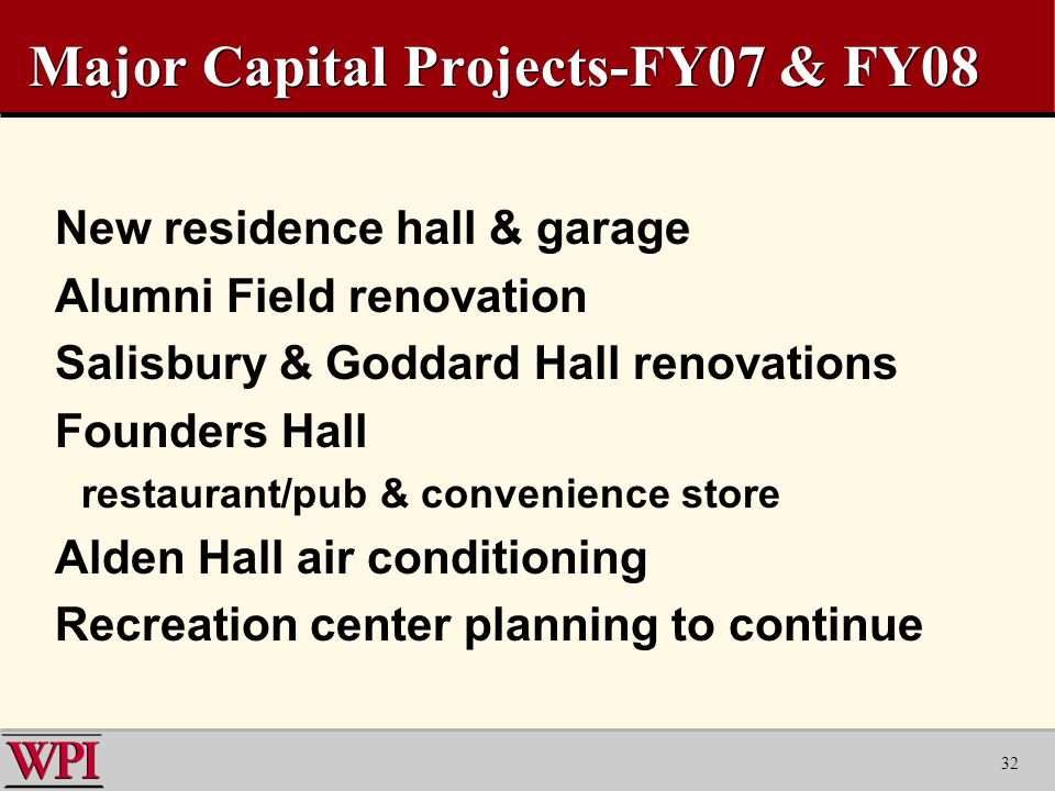 32 Major Capital Projects-FY07 & FY08 New residence hall & garage Alumni Field renovation Salisbury & Goddard Hall renovations Founders Hall restaurant/pub & convenience store Alden Hall air conditioning Recreation center planning to continue