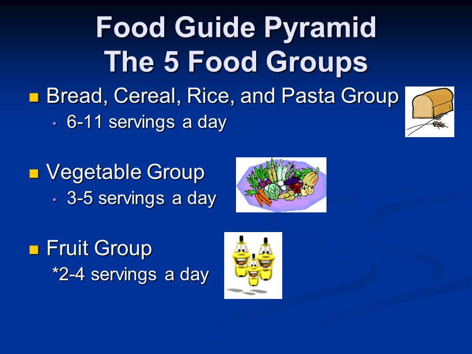 The Food Guide Pyramid The easiest way to make sure that you are eating a balanced diet is to use the Food Guide Pyramid Food Guide Pyramid is a guide to daily food choices from five groups of healthy foods
