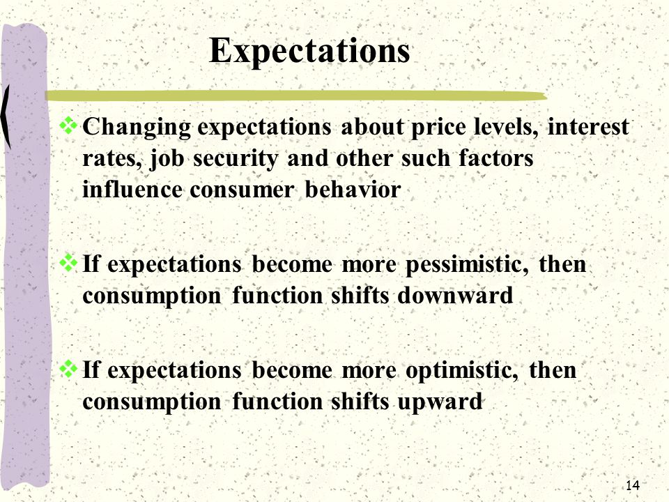 14 Expectations  Changing expectations about price levels, interest rates, job security and other such factors influence consumer behavior  If expectations become more pessimistic, then consumption function shifts downward  If expectations become more optimistic, then consumption function shifts upward